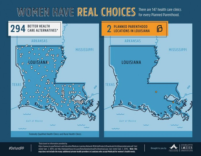 Planned Parenthood vs Health Centers in Louisiana