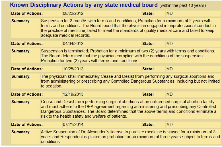 Harold O Alexander recent medical license disciplinary actions