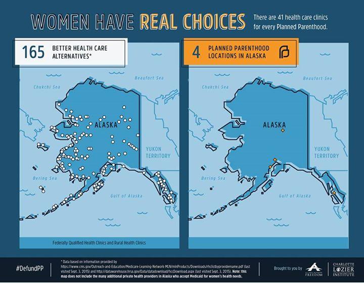 Alaska Planned Parenthood Women Health Alternatives Charlotte Lozier