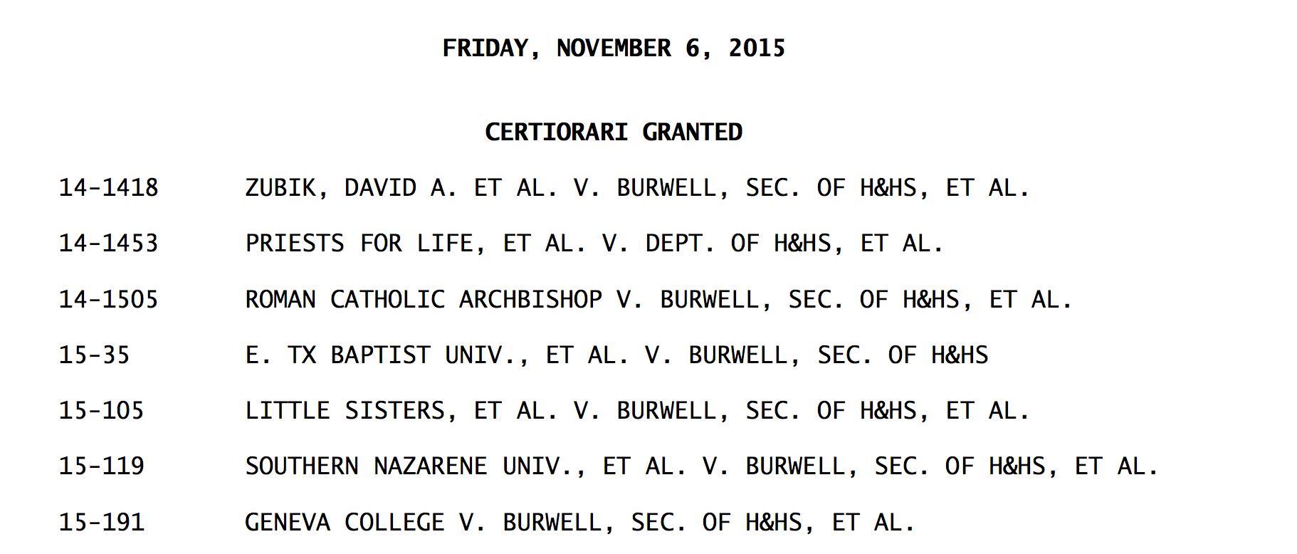 SCOTUS abortion pill list