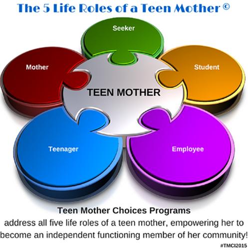 Teen-Mom-5-Life-Roles