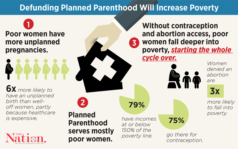 pp infographic