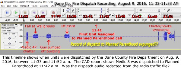 Dispatch-Timeline