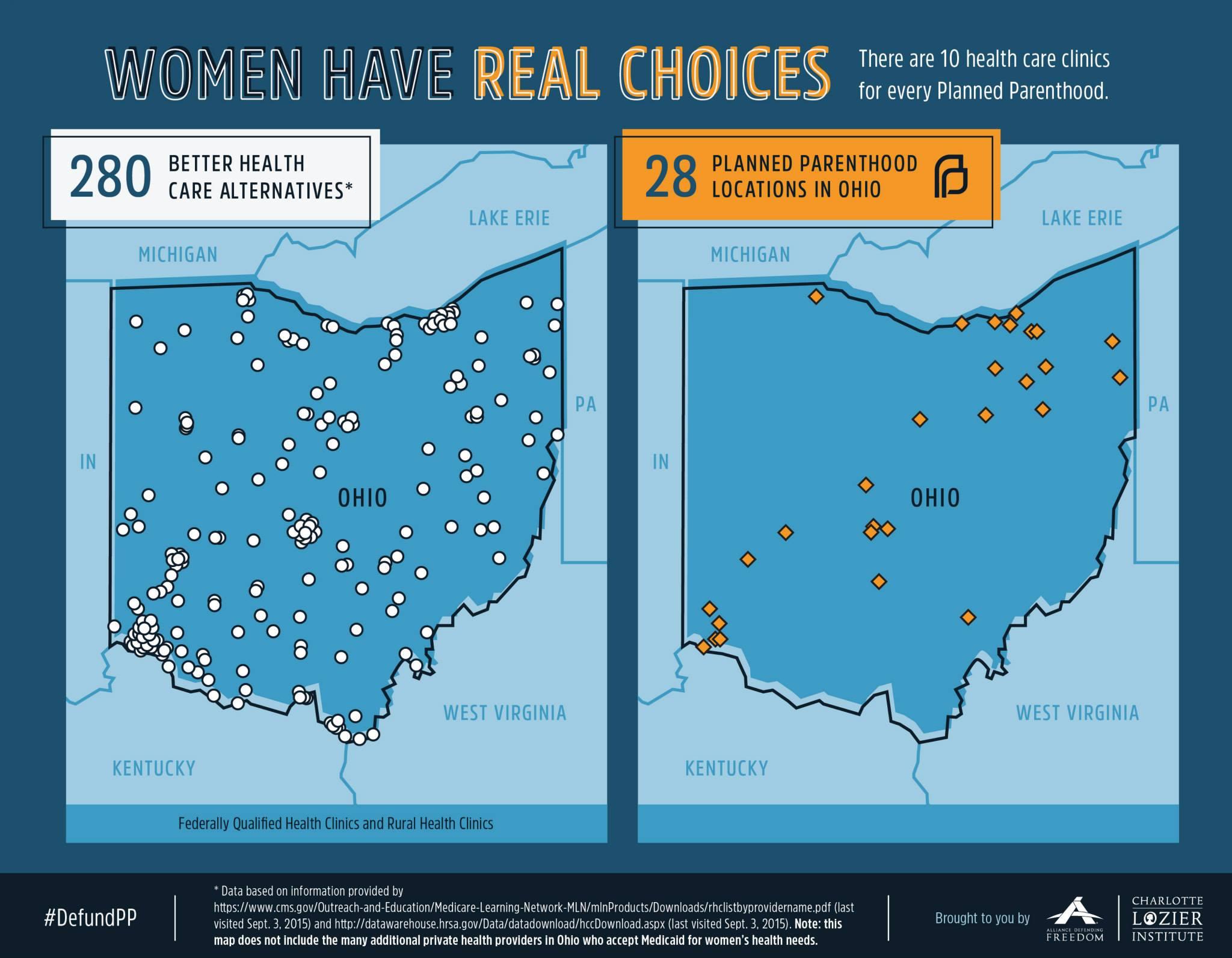 Ohio, Planned Parenthood