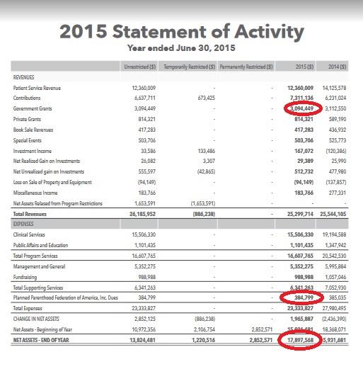PPHeartland 2015 Assets