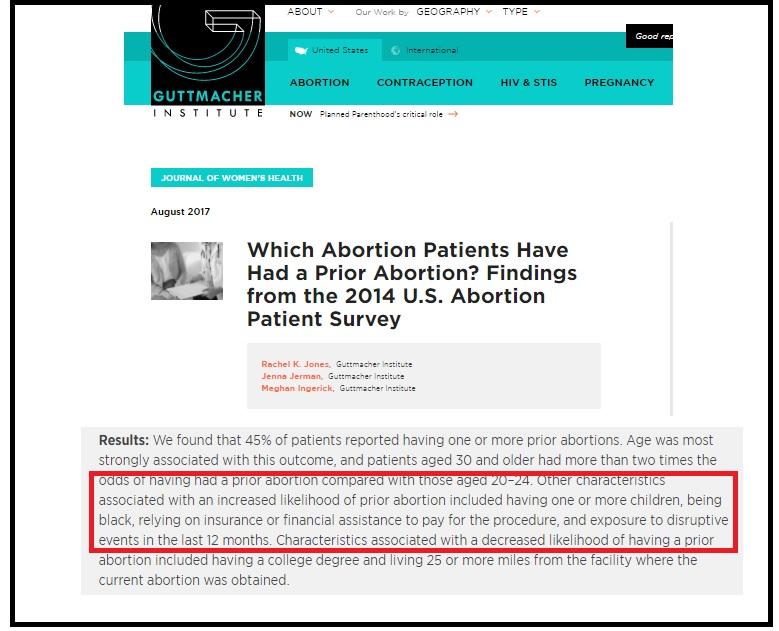 Guttmacher Prior Abortion Survey