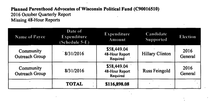 FEC ADR 845 Planned Parenthood Wisconsin