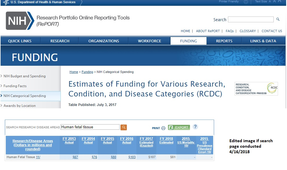 Image: NIH funded government dollars for human fetal tissue research 2013-2018