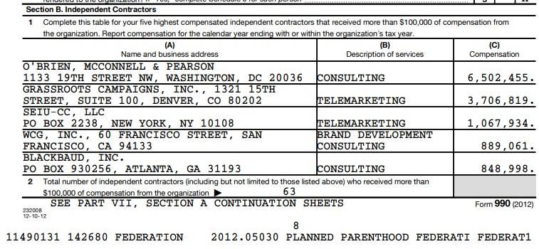 Planned Parenthood paid SEIU one million dollars for telemarketing
