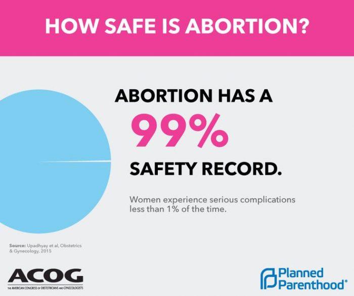 ACOG, pro-abortion