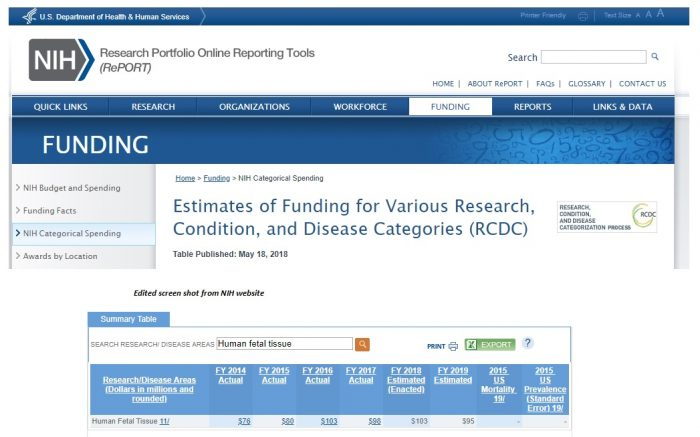Image: Human fetal research NIH estimates updated