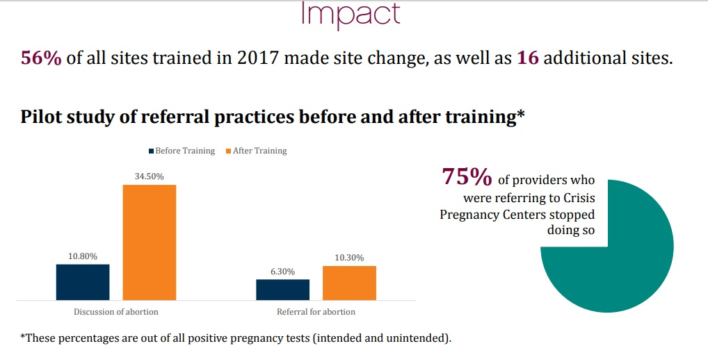 Image: Provide Inc trains counselors to avoid pro-life PRCs