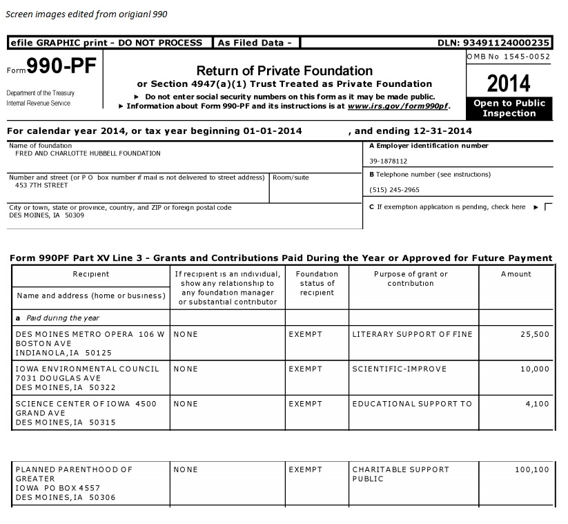 Fred Hubbell Foundation gave Planned Parenthood Iowa 100 thousand dollars 2014 990