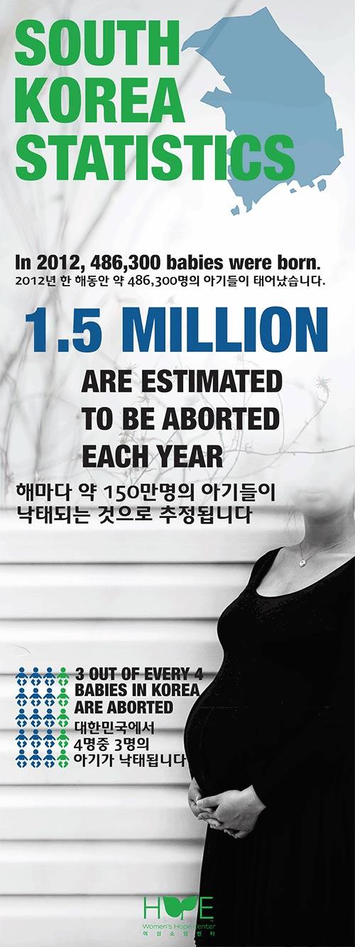 korea_statistics_finished-low