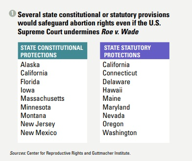 Image: States seeking to codify Roe (Image: Guttmacher report)