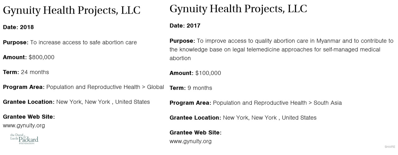 Image: Gynuity Health funded by abortion pill investor Packard 2017 and 2018