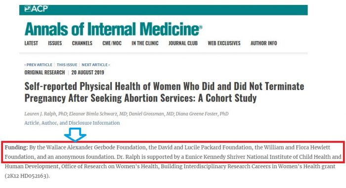 Image: Abortion investors and anonymous donors of abortion study published by Annals of Internal Medicine