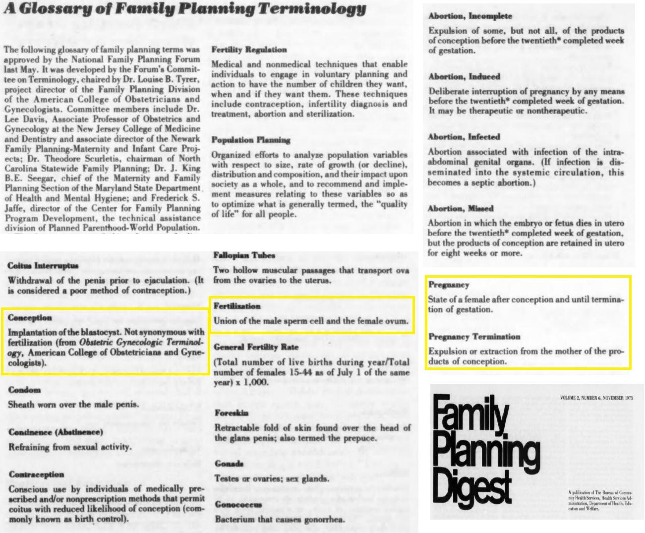 Family Planning Digest terminology abortion concenption pregnancy implantation Nov 1973 and ACOG involvement