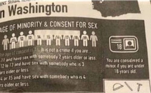 Parents enraged as Planned Parenthood school flyer promotes sex to 11-year-olds